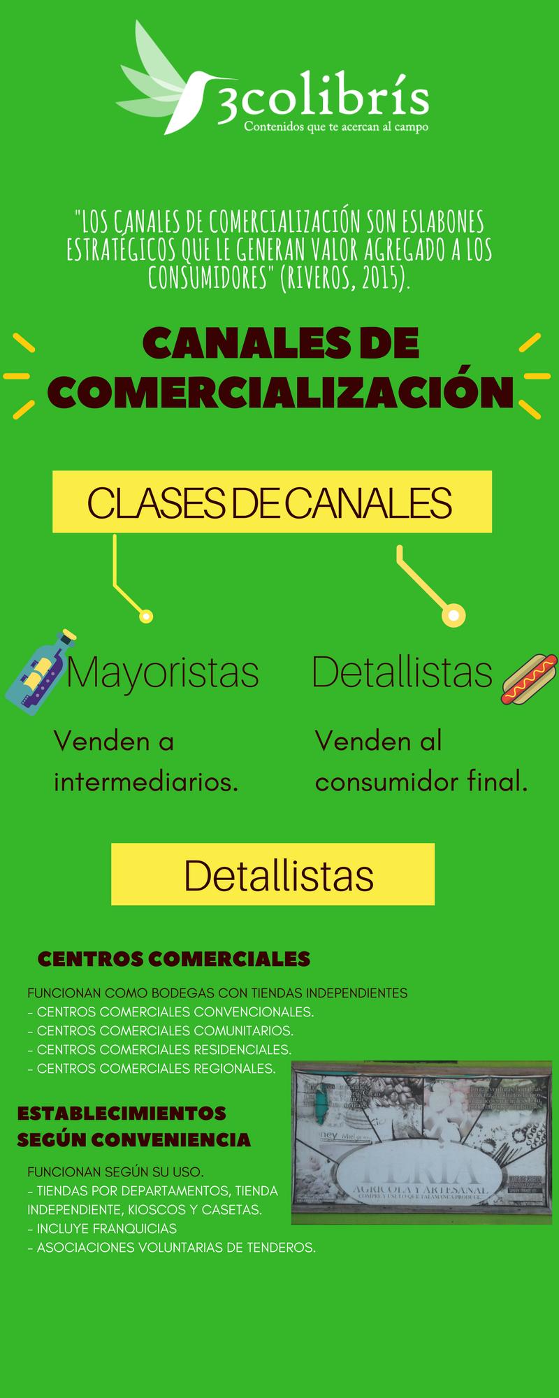 CANALES DE C 1